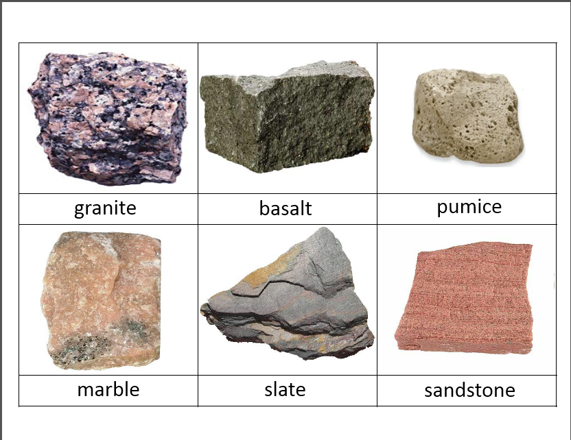 Rocks and Minerals Classified Cards : http ...
